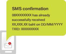 sms แจ้งยืนยันของผู้โอน