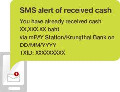 sms แจ้งยืนยันของผู้รับเงิน